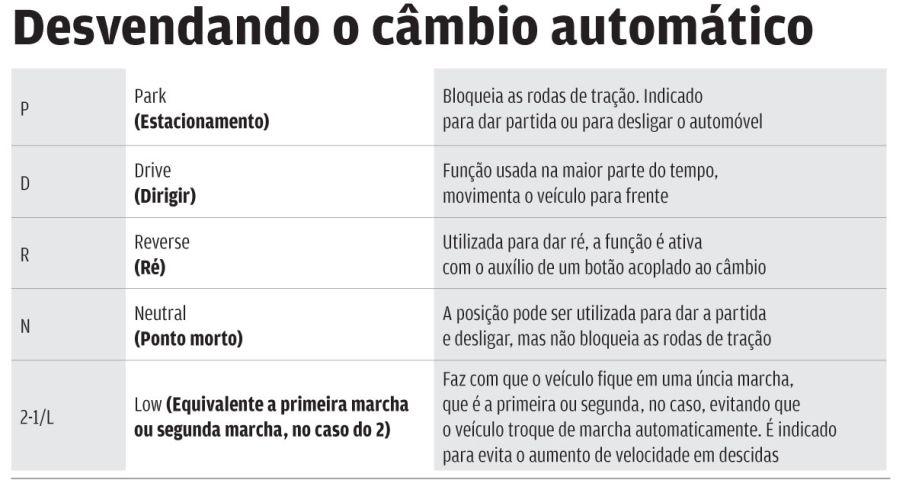 VW - VOLKSWAGEN UP! 2017 em São Paulo   OLX