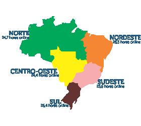 Internautas brasileiros